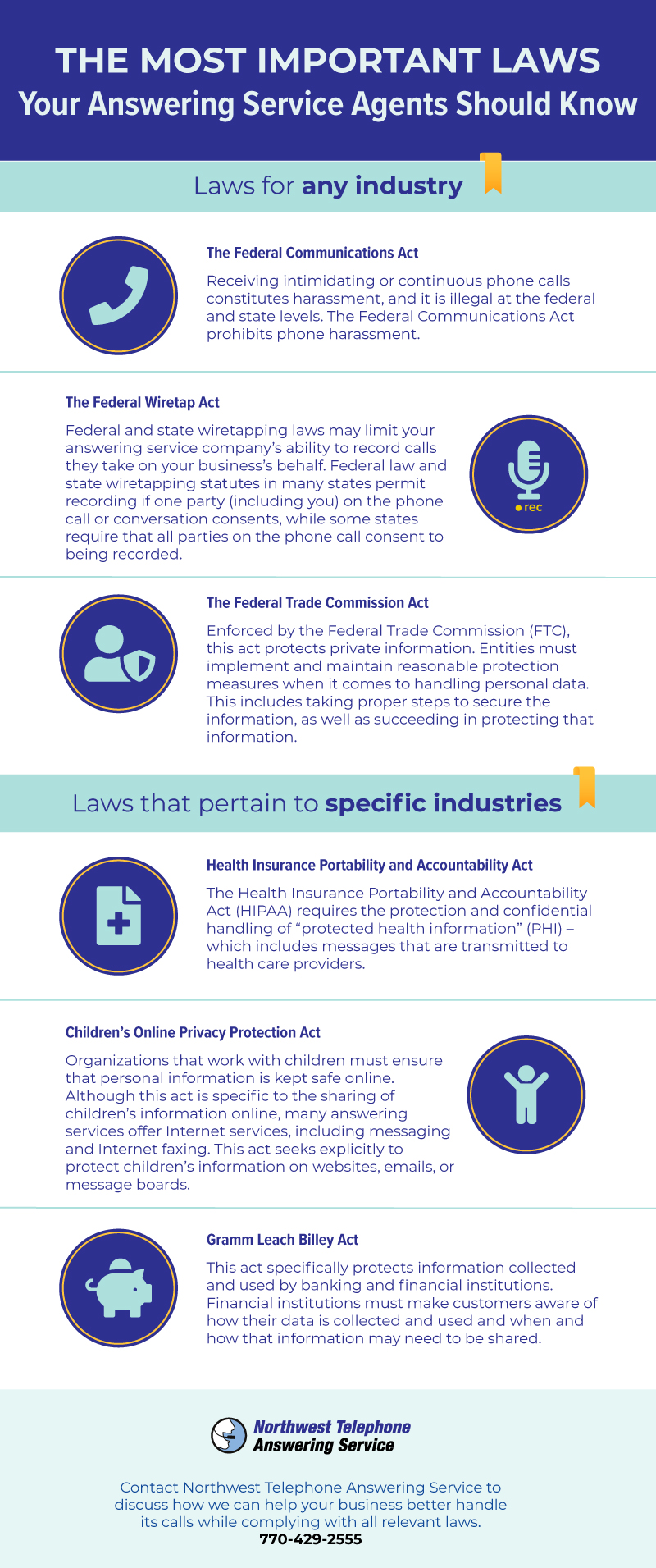 Laws Infographic